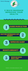 Massage improves health